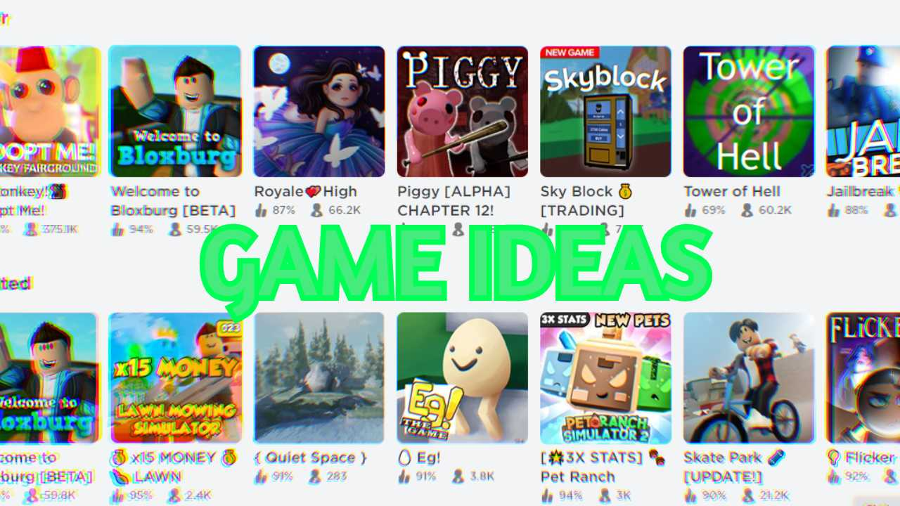 Best Roblox Game Ideas List To Make 2020 Quretic